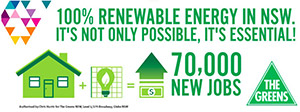 100% Renewable Future