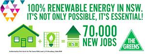 100% Renewable Future